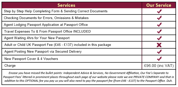 standard-passport-package